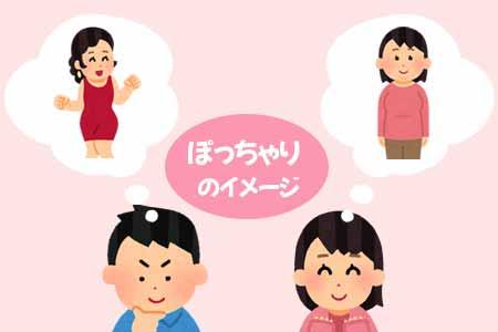 【要注意】「男のぽっちゃり」と「女のぽっちゃり」は定義がちがう